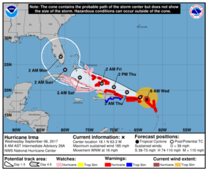 Hurricane Irma - Cabrera Vs. Miami